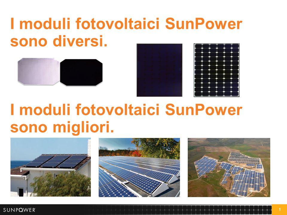 Moduli SunPower con MaxeonTM Modulo convenzionale (stesse dimensioni)
