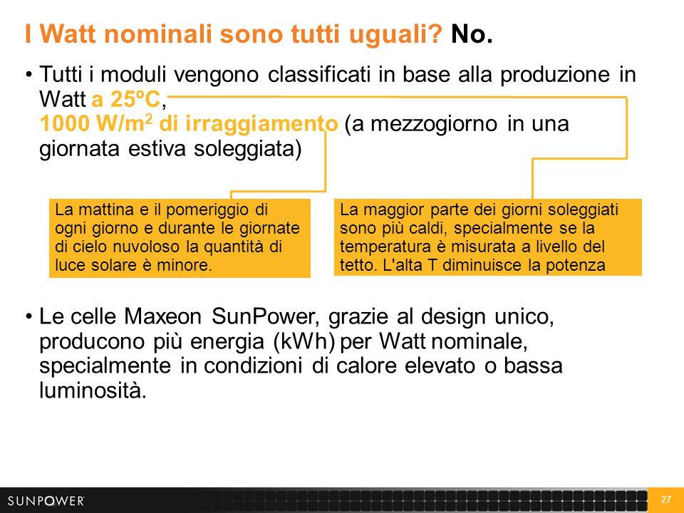 I moduli SunPower si surriscaldano meno