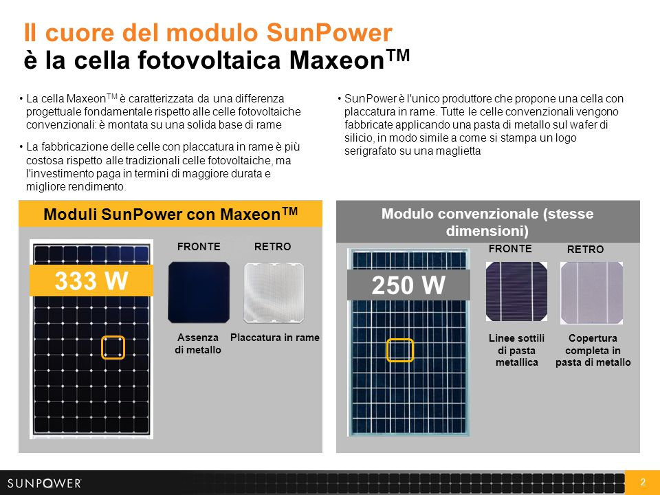 Le celle MaxeonTM sono diverse Montate su una solida base di rame