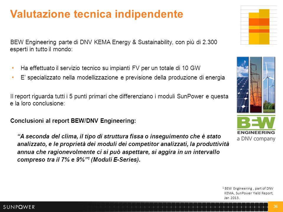 Quantificare il valore €/W dell'Energia in più