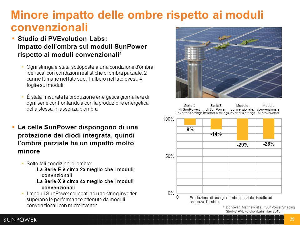 Previsione accurata del vantaggio energetico offerto da SunPower: PVSim
