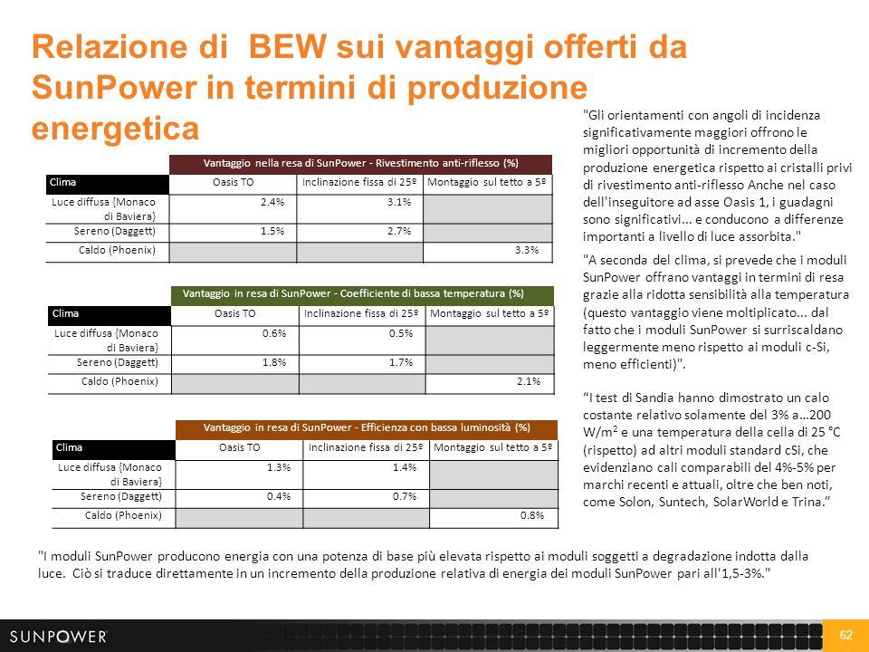 Valutazione di Black & Veatch dello studio sulla degradazione di SunPower
