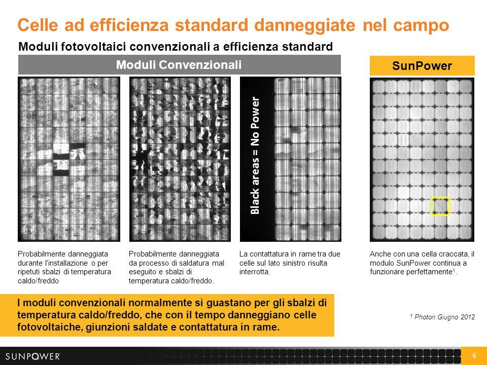 Modalità comuni di degradazione dei moduli fotovoltaici convenzionali
