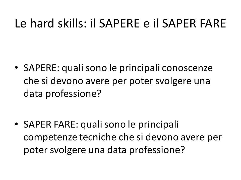 Le hard skills: il SAPERE e il SAPER FARE