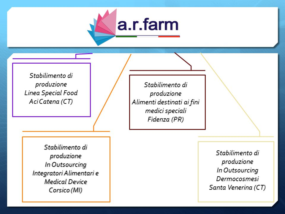 Stabilimento di produzione Linea Special Food Aci Catena (CT)