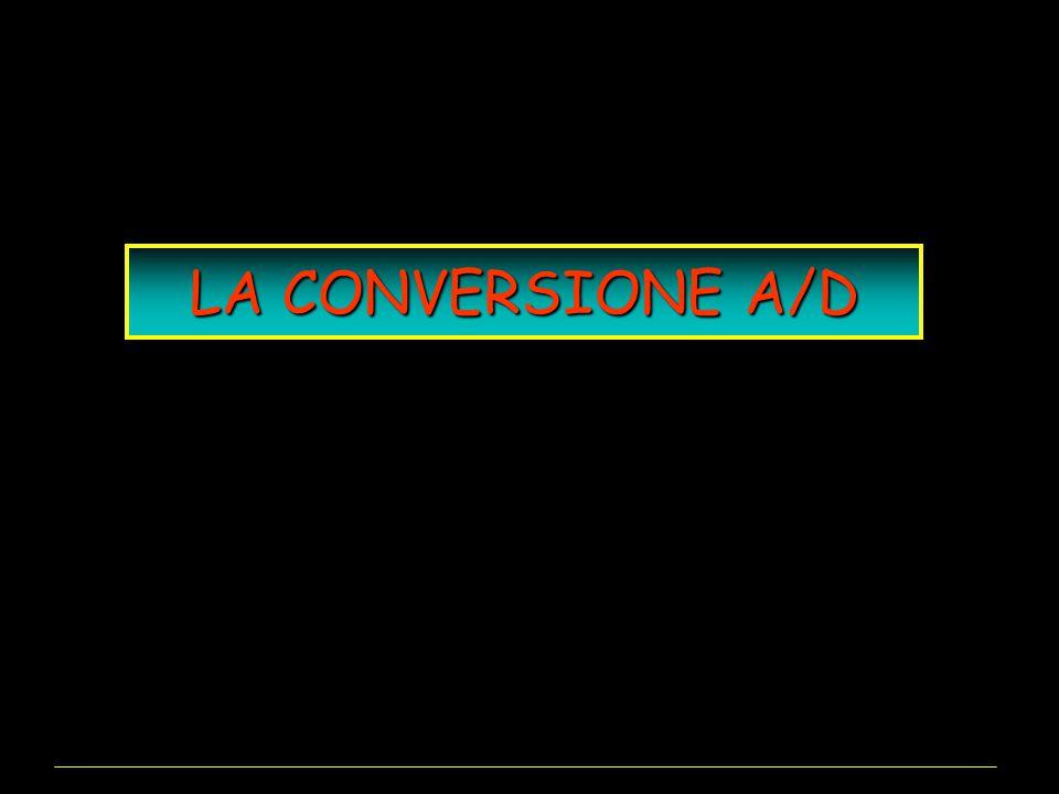 LA CONVERSIONE A/D
