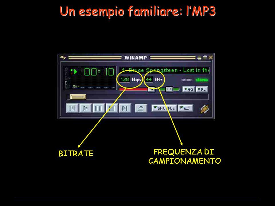 Un esempio familiare: l'MP3
