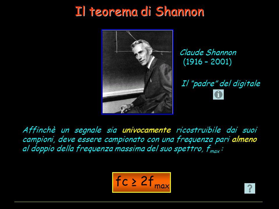Il teorema di Shannon fc ≥ 2fmax Claude Shannon (1916 – 2001)