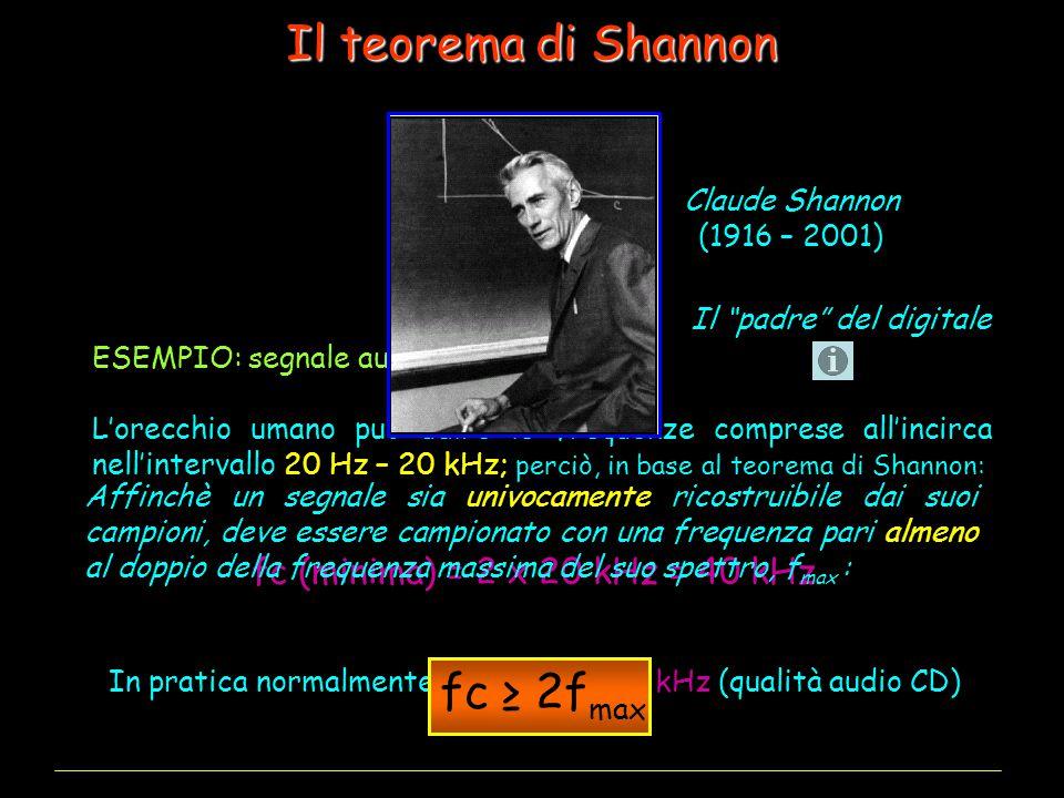 Il teorema di Shannon fc ≥ 2fmax fc (minima) = 2 x 20 kHz = 40 kHz