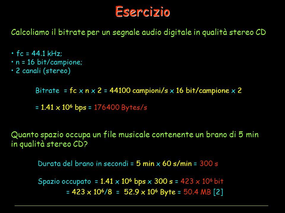 Esercizio Calcoliamo il bitrate per un segnale audio digitale in qualità stereo CD. fc = 44.1 kHz;
