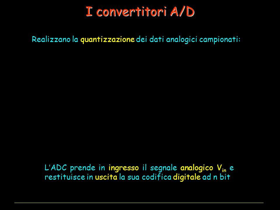 I convertitori A/D Realizzano la quantizzazione dei dati analogici campionati: SCHEMA DI PRINCIPIO.