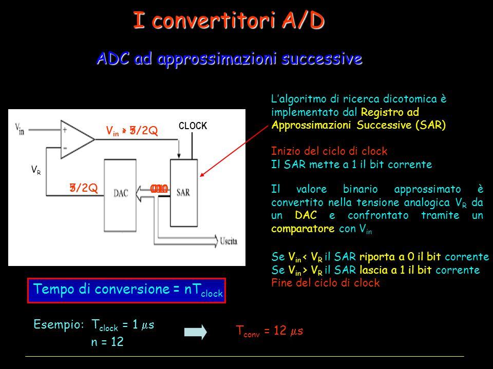I convertitori A/D ADC ad approssimazioni successive