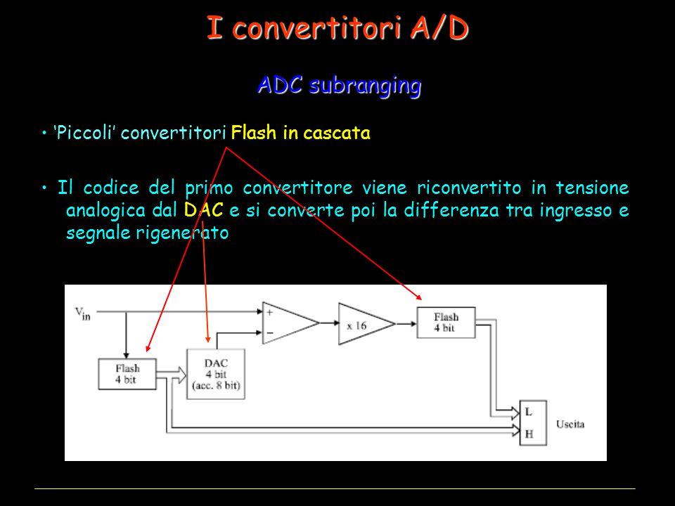 I convertitori A/D ADC subranging
