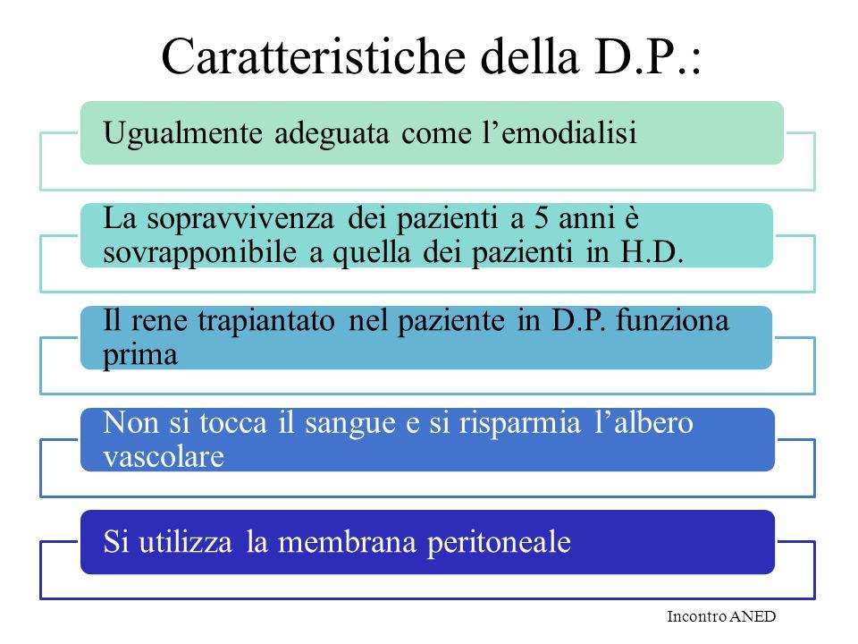 Caratteristiche della D.P.: