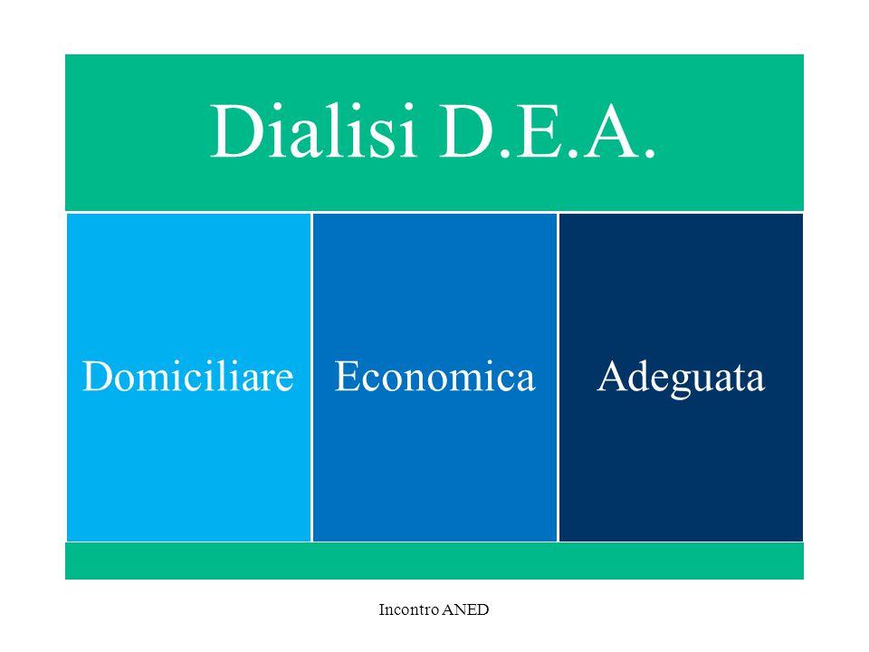 Dialisi D.E.A. Domiciliare Economica Adeguata Incontro ANED