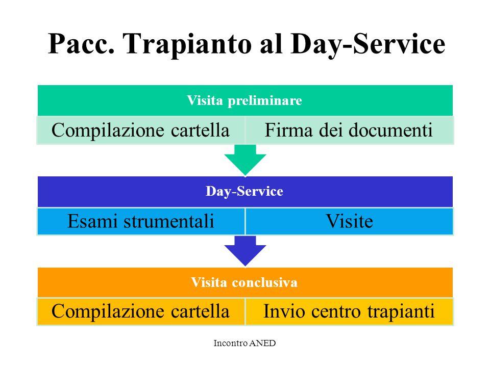 Pacc. Trapianto al Day-Service