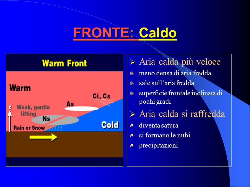 FRONTE: Caldo Aria calda più veloce Aria calda si raffredda