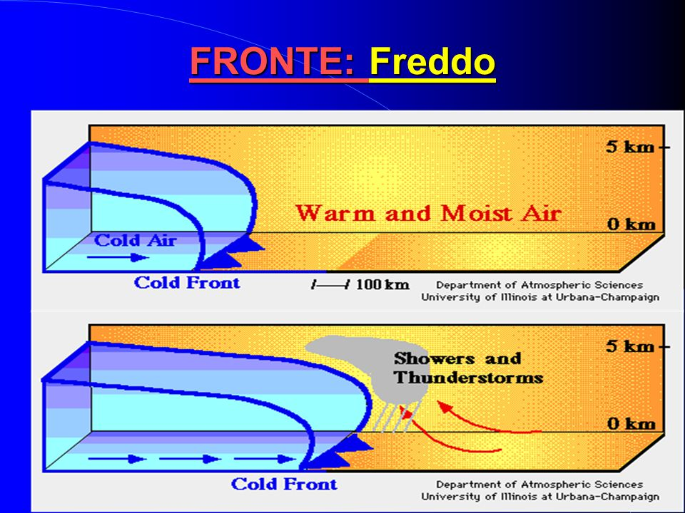 FRONTE: Freddo