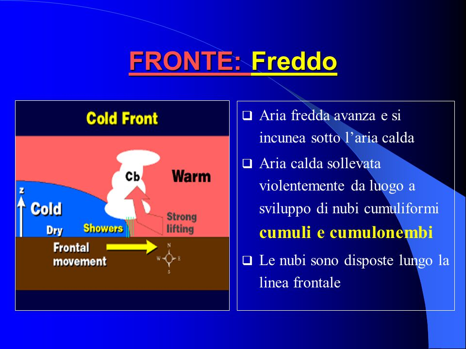 FRONTE: Freddo Aria fredda avanza e si incunea sotto l'aria calda