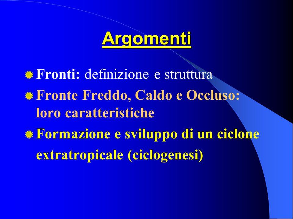 Argomenti Fronti: definizione e struttura
