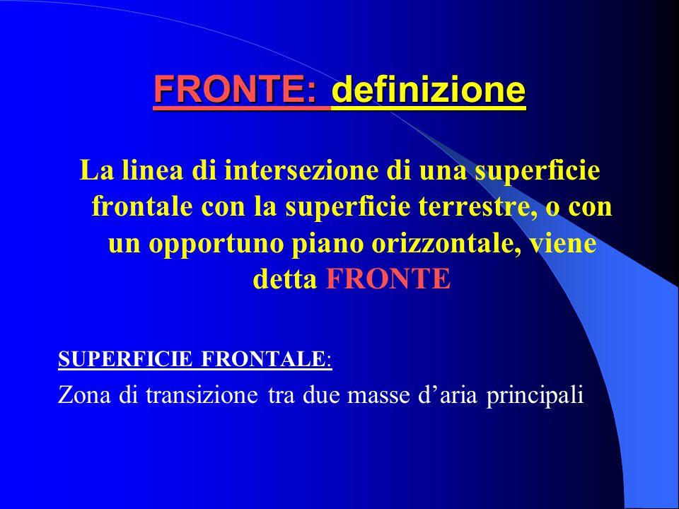 FRONTE: definizione