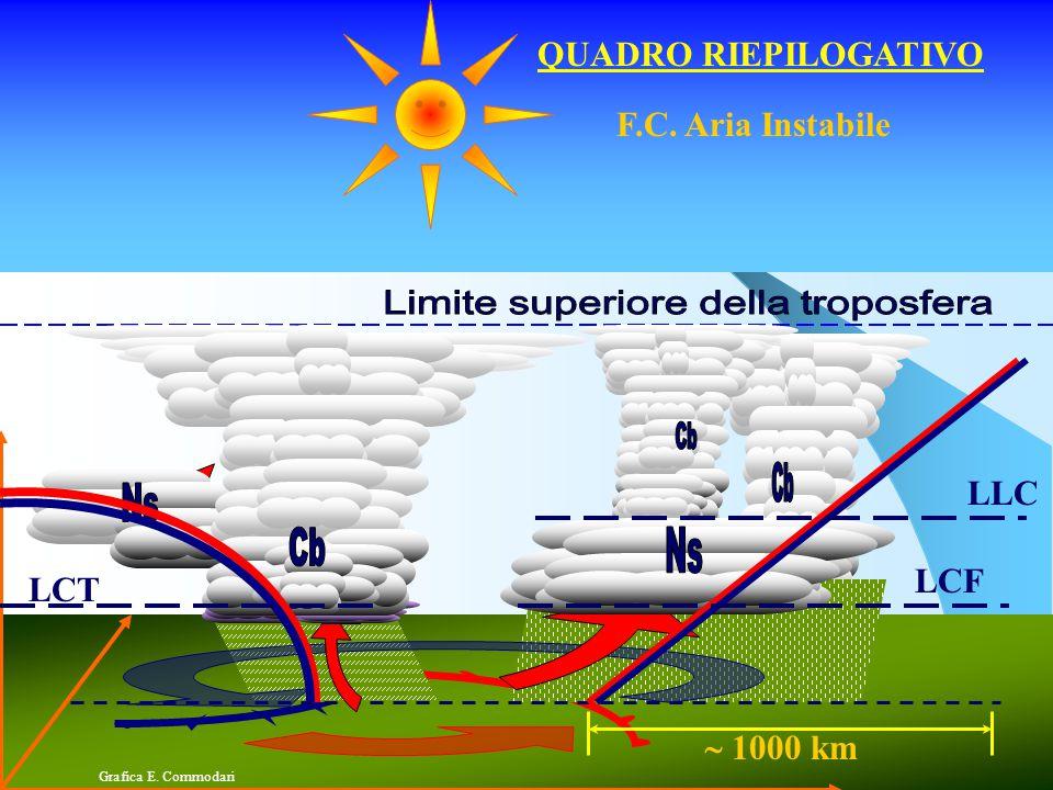 Limite superiore della troposfera