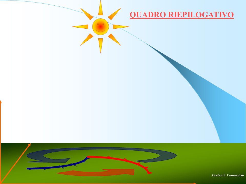 QUADRO RIEPILOGATIVO Grafica E. Commodari