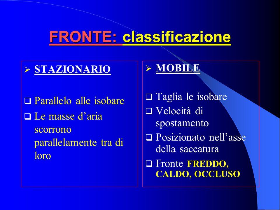 FRONTE: classificazione