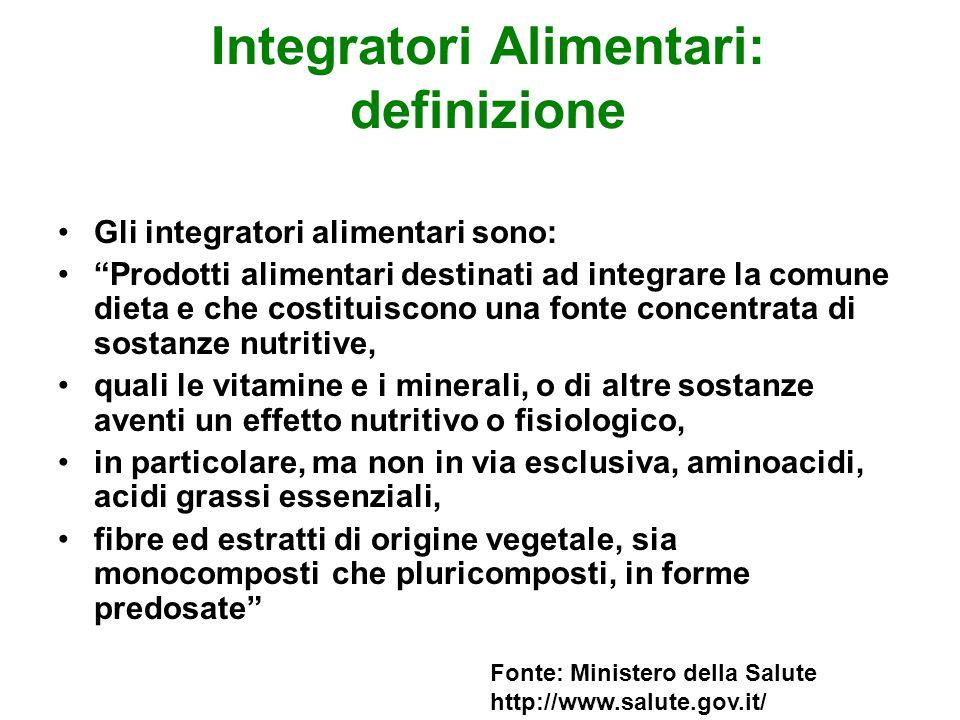 Integratori Alimentari: definizione