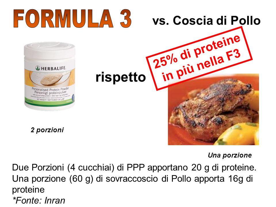 25% di proteine in più nella F3