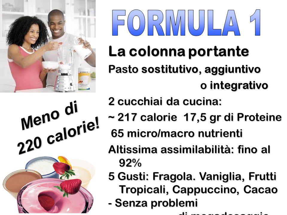 Meno di 220 calorie! FORMULA 1 La colonna portante