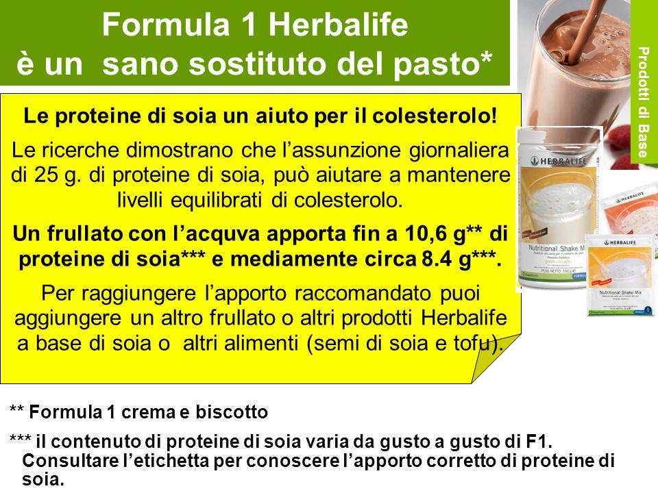 Formula 1 Herbalife è un sano sostituto del pasto*