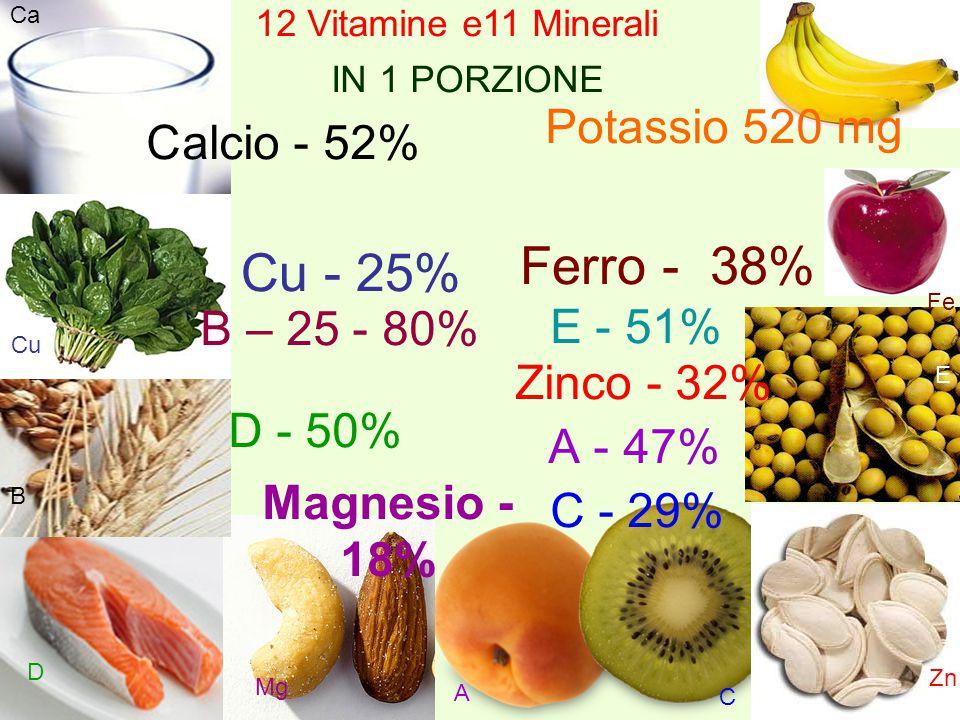 В – 25 - 80% Ferro - 38% Cu - 25% Potassio 520 mg Саlcio - 52% Е - 51%