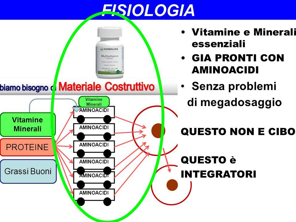 FISIOLOGIA Senza problemi di megadosaggio