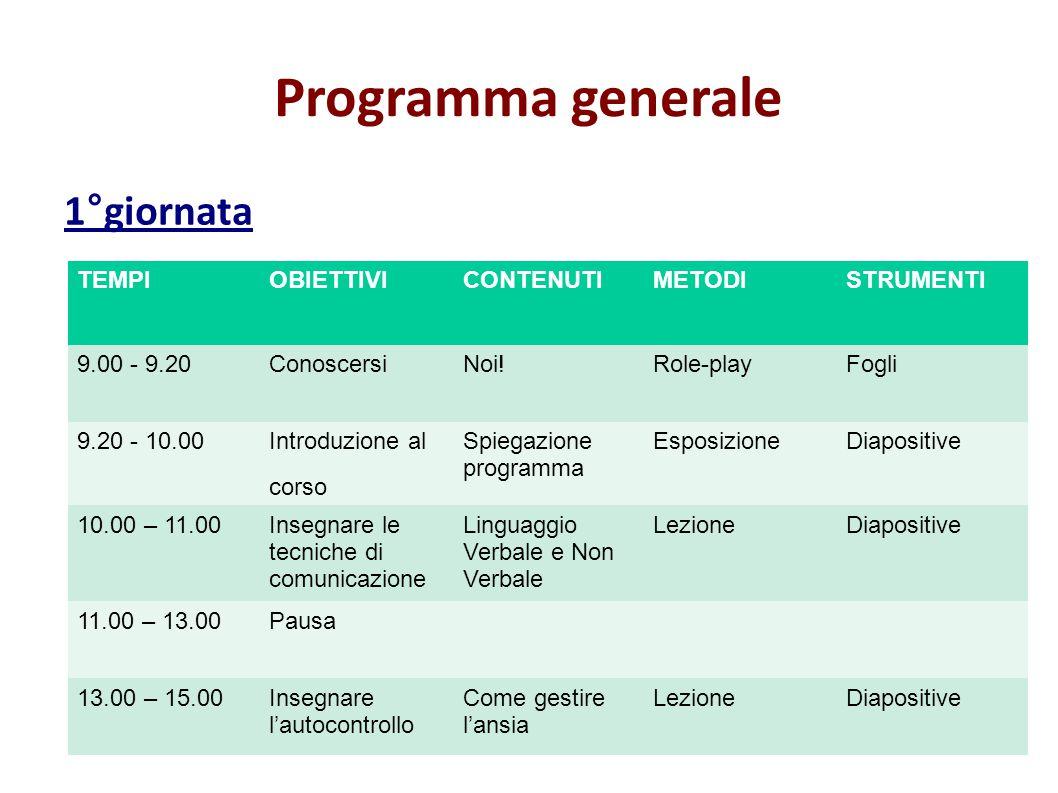 Programma generale 1°giornata TEMPI OBIETTIVI CONTENUTI METODI