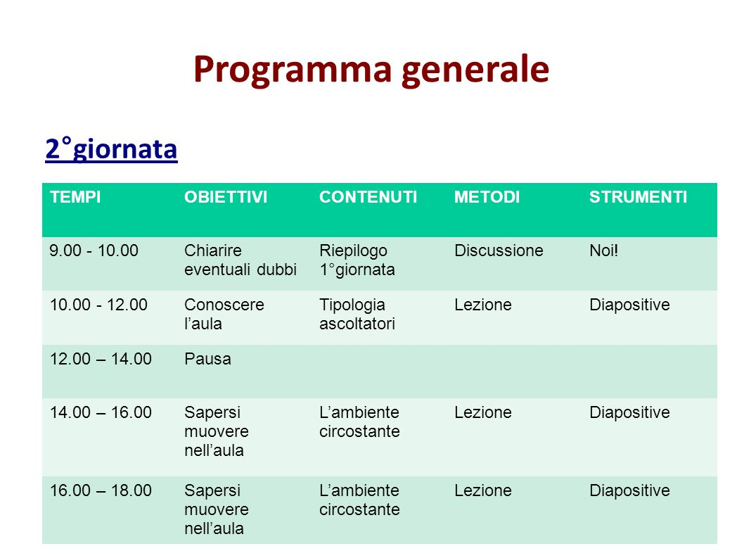 Programma generale 2°giornata TEMPI OBIETTIVI CONTENUTI METODI
