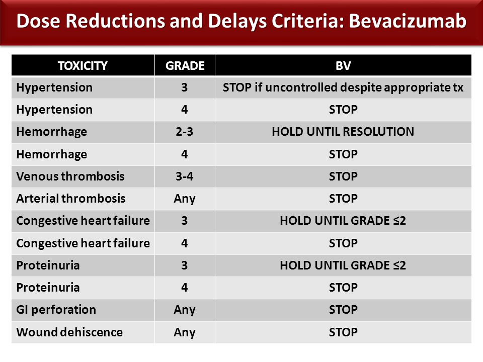 Dose Reductions and Delays Criteria: Bevacizumab
