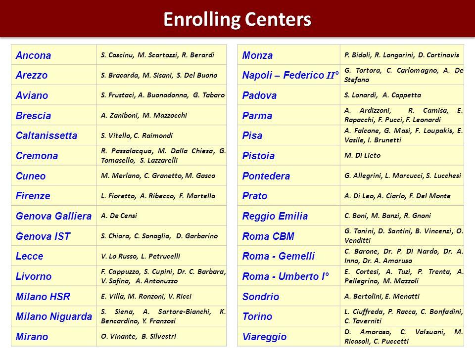 Enrolling Centers Ancona Monza Arezzo Napoli – Federico II° Aviano