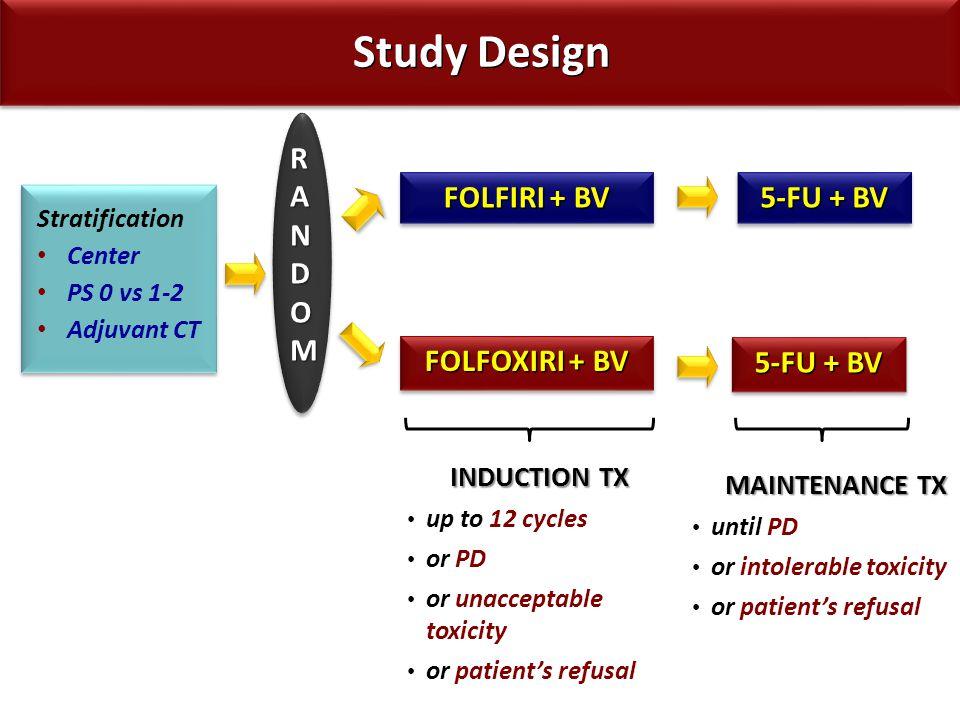 Study Design R A N D O M FOLFIRI + BV 5-FU + BV FOLFOXIRI + BV