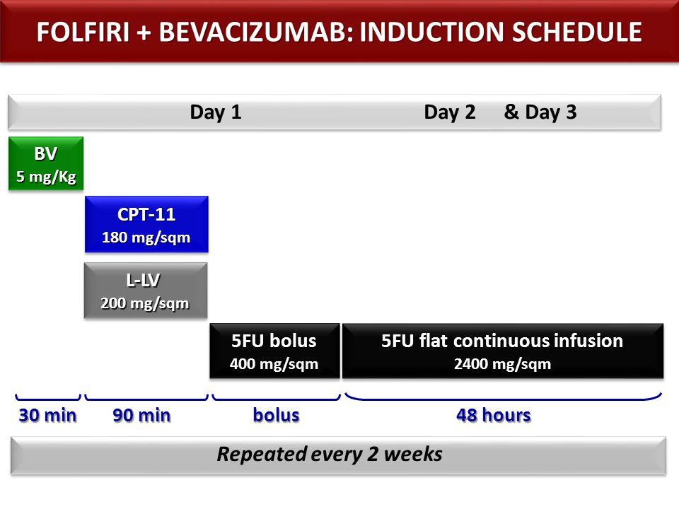 FOLFIRI + BEVACIZUMAB: INDUCTION SCHEDULE 5FU flat continuous infusion