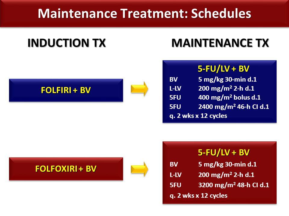 Maintenance Treatment: Schedules