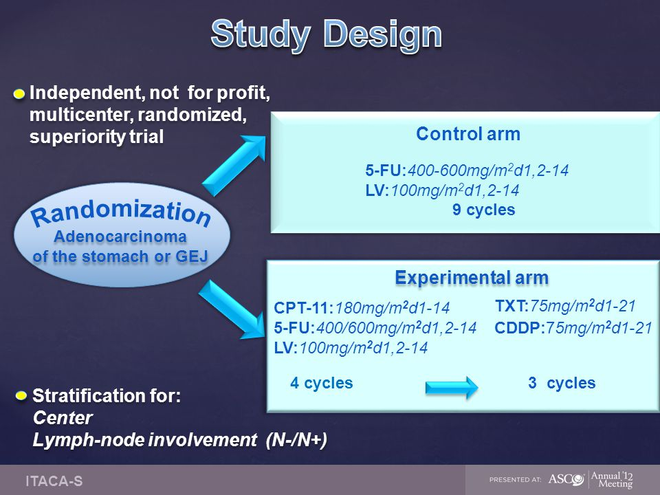 Study Design Randomization Independent, not for profit,