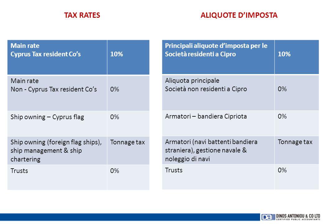 TAX RATES ALIQUOTE D'IMPOSTA