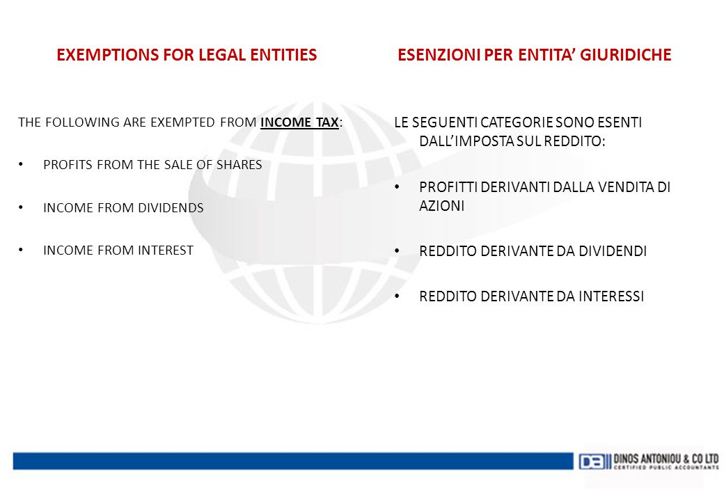 EXEMPTIONS FOR LEGAL ENTITIES