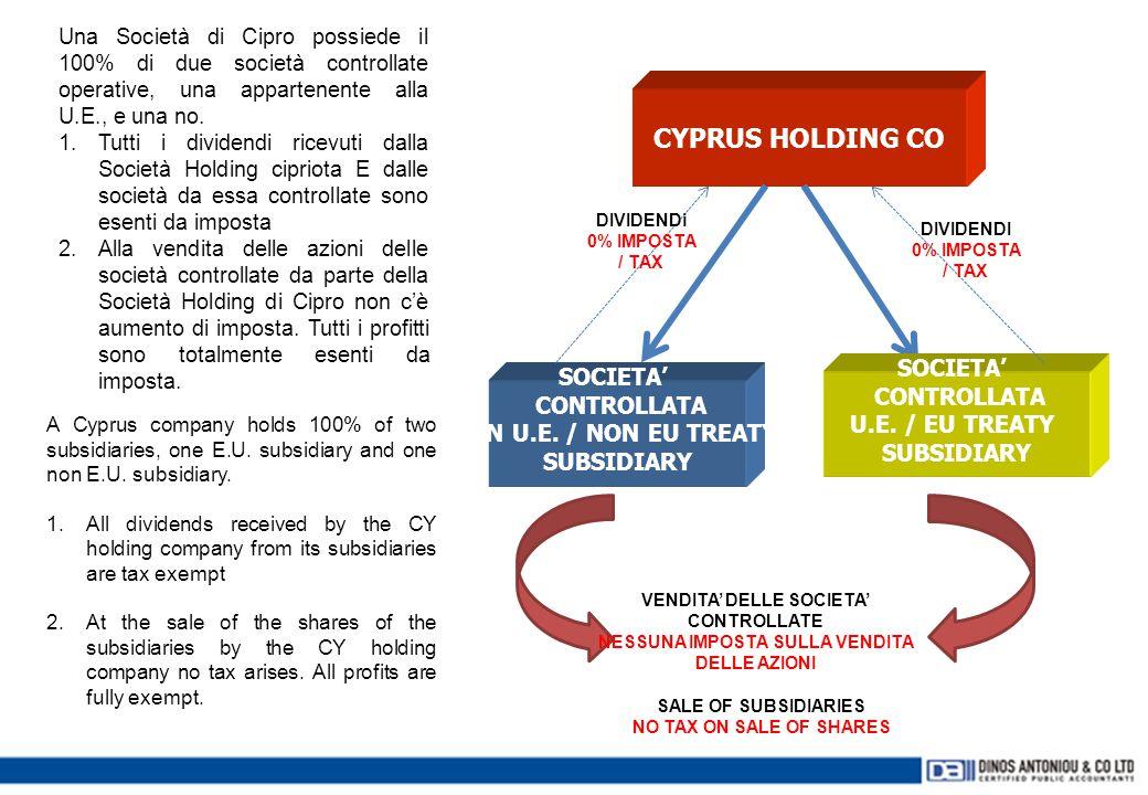 CYPRUS HOLDING CO SOCIETA' SOCIETA' CONTROLLATA CONTROLLATA