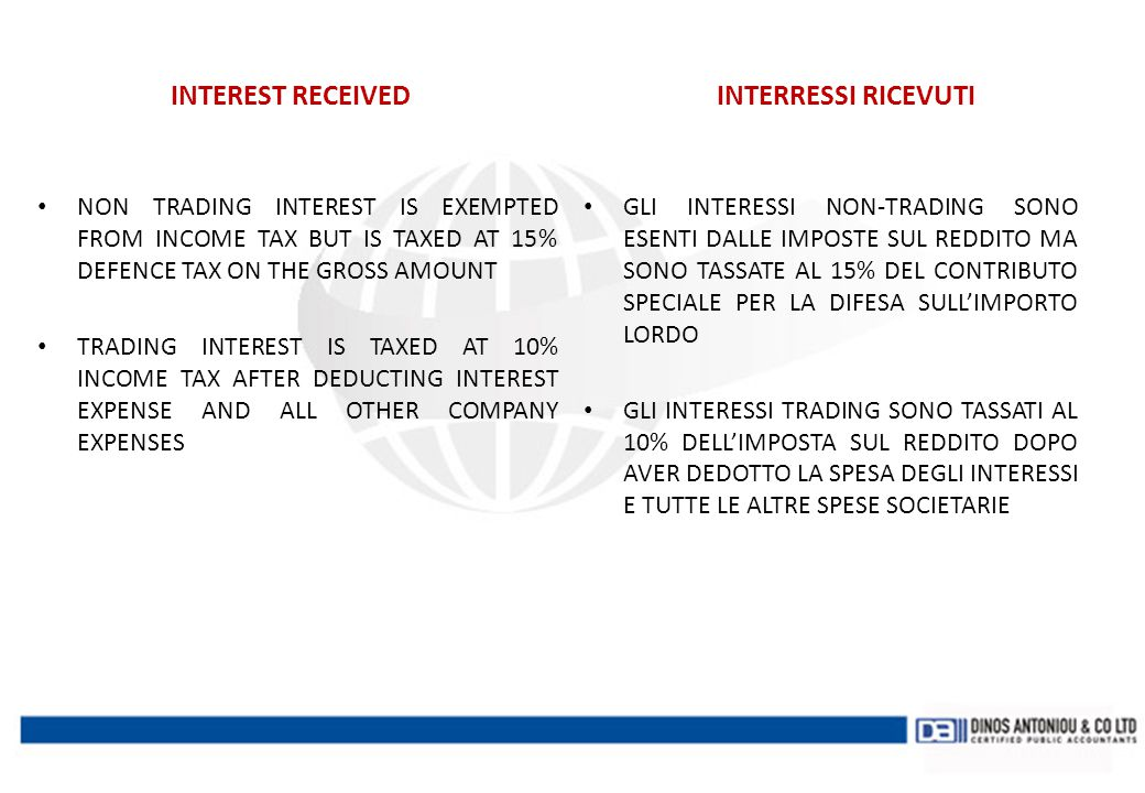 INTEREST RECEIVED INTERRESSI RICEVUTI