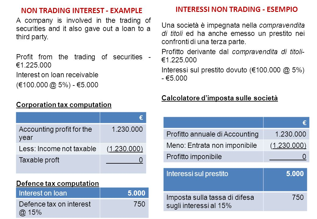 NON TRADING INTEREST - EXAMPLE