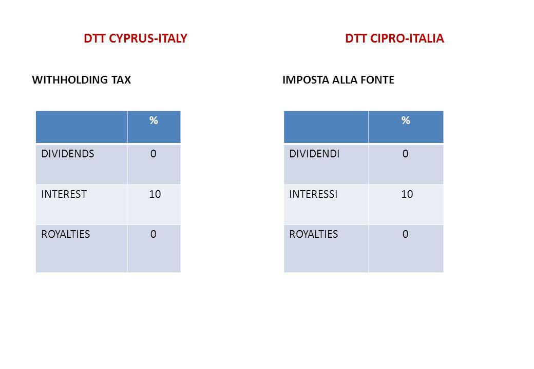 DTT CYPRUS-ITALY DTT CIPRO-ITALIA