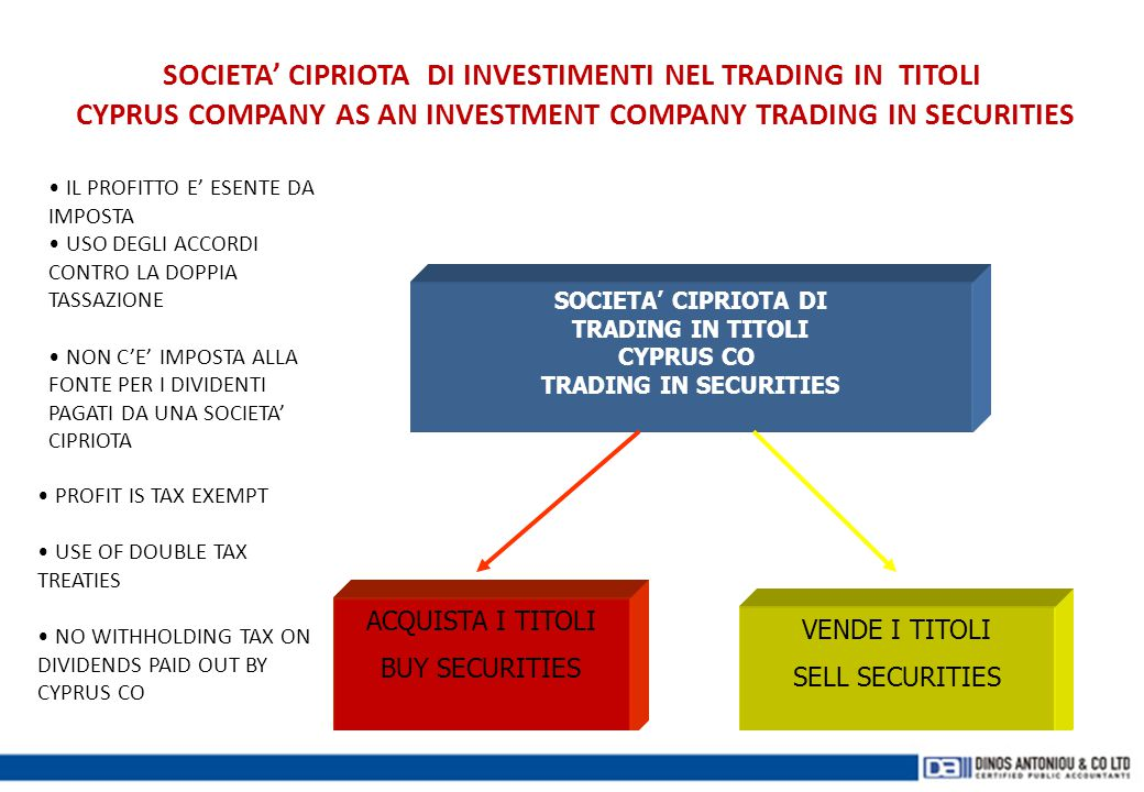 SOCIETA' CIPRIOTA DI INVESTIMENTI NEL TRADING IN TITOLI CYPRUS COMPANY AS AN INVESTMENT COMPANY TRADING IN SECURITIES