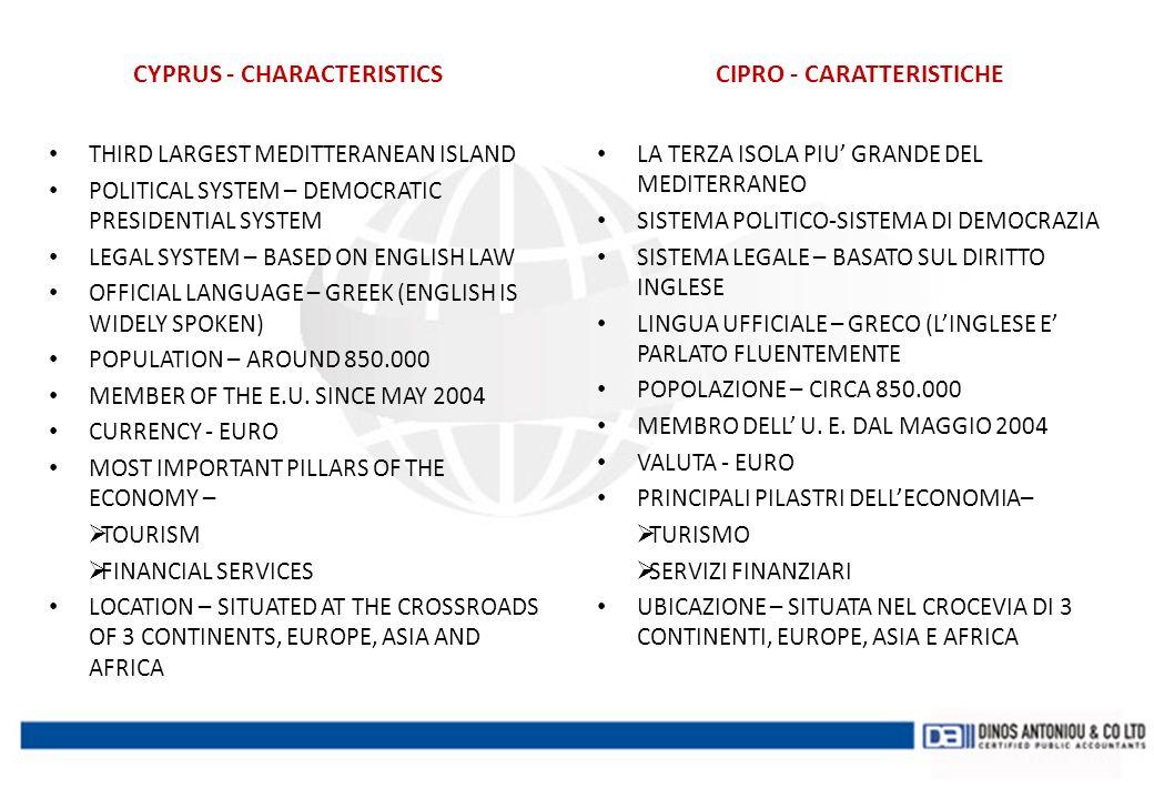 CYPRUS - CHARACTERISTICS